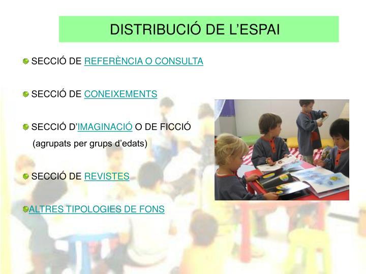 DISTRIBUCIÓ DE L'ESPAI