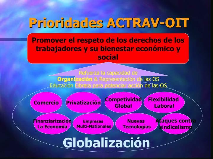 Prioridades ACTRAV