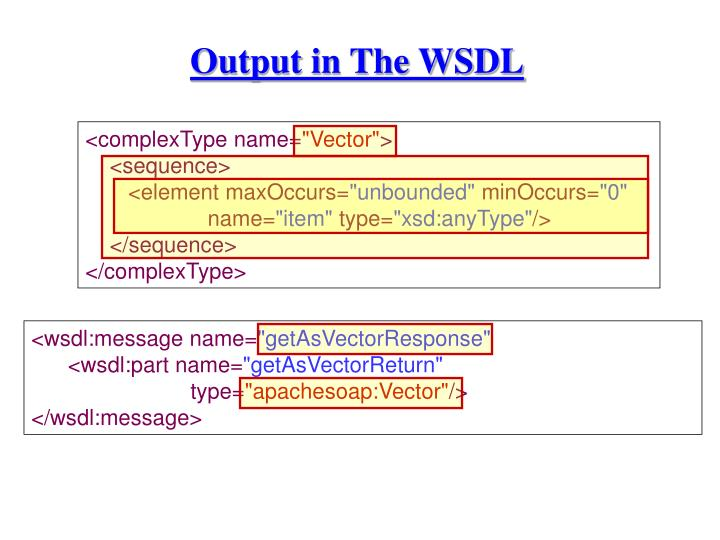 Output in The WSDL