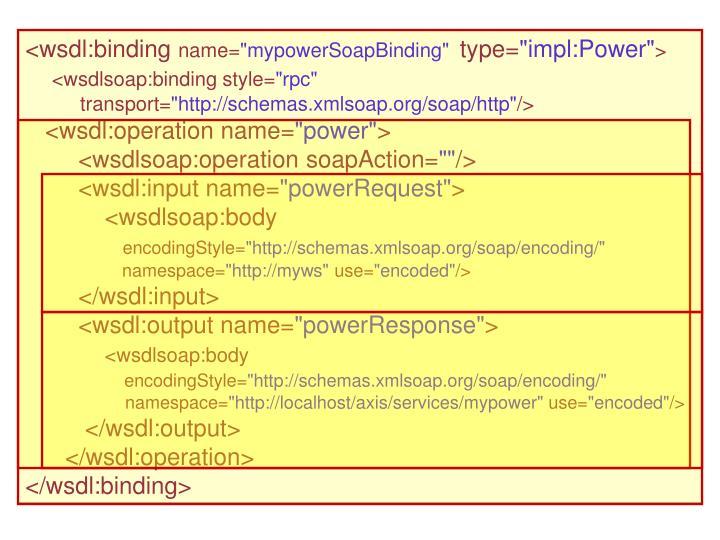 <wsdl:binding
