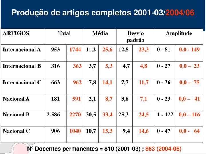 Produção de artigos completos 2001-03/