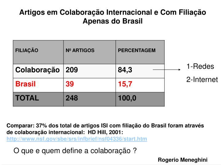 Artigos em Colaboração Internacional e Com Filiação Apenas do Brasil