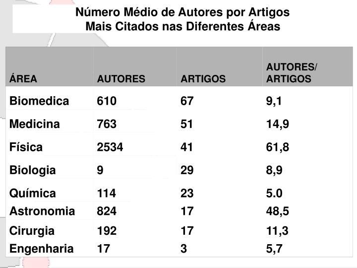Número Médio de Autores por Artigos