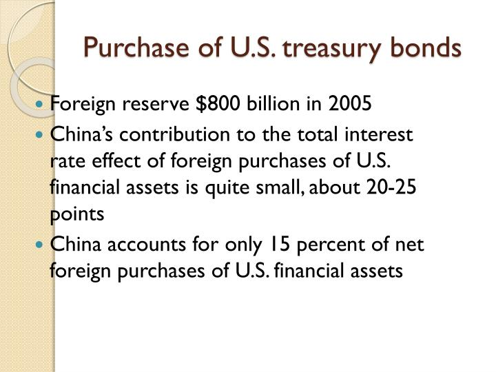 Purchase of U.S. treasury bonds