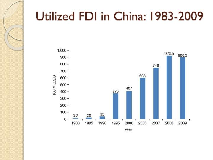 Utilized FDI in China: 1983-2009