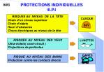 protections individuelles e p i