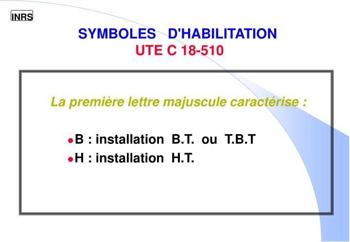 SYMBOLES   D'HABILITATION
