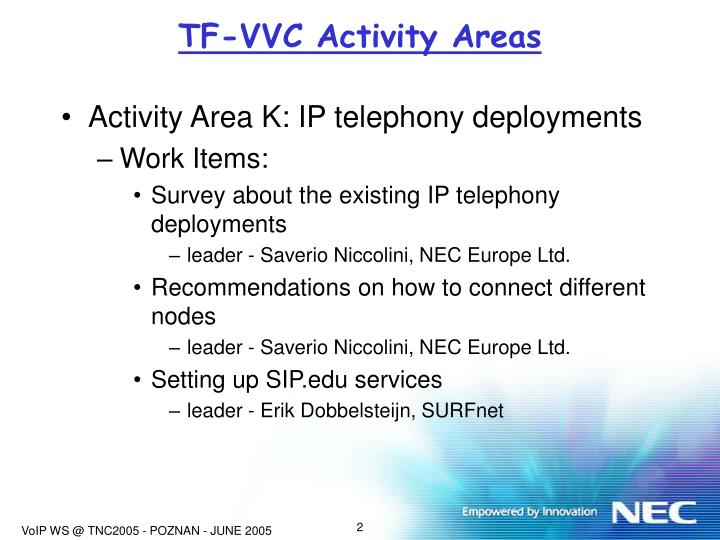 TF-VVC Activity Areas