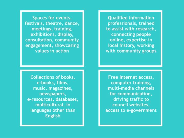 Spaces for events, festivals, theatre, dance, meetings, training, exhibitions, display, consultation, community engagement, showcasing values in action