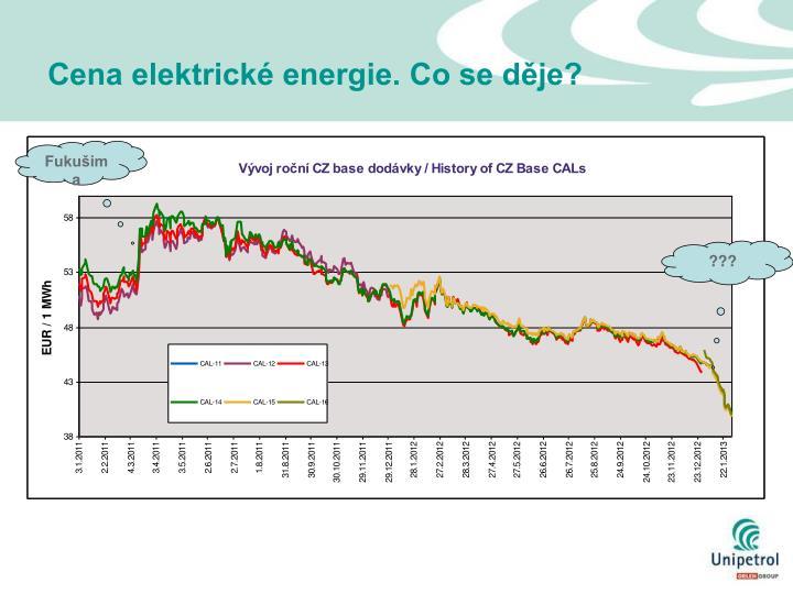 Cena elektrické energie. Co se děje?