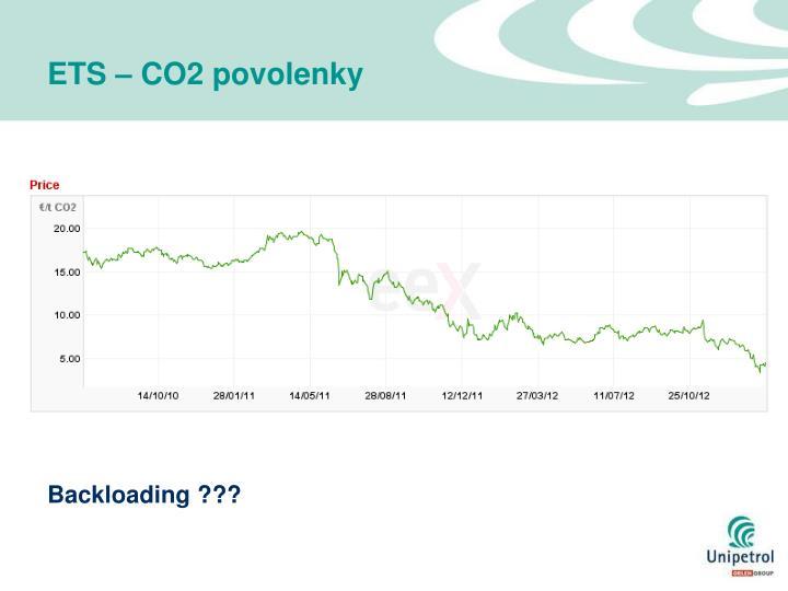 ETS – CO2 povolenky