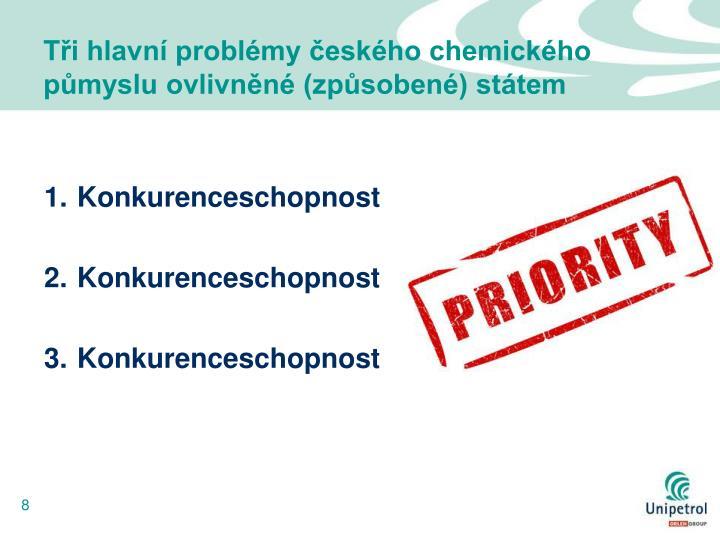 Tři hlavní problémy českého chemického půmyslu ovlivněné (způsobené) státem