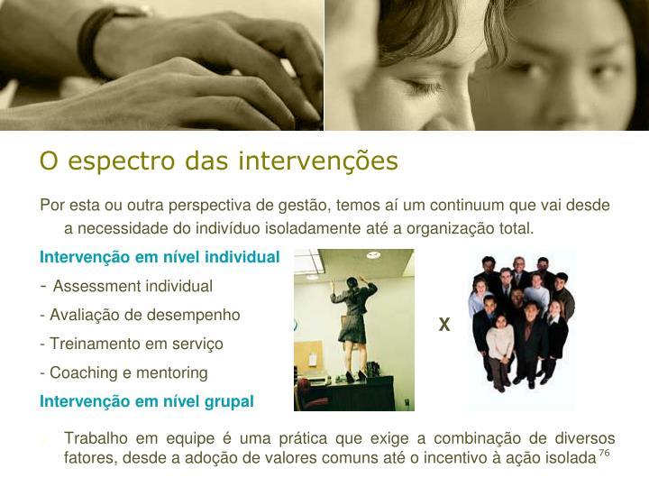 O espectro das intervenções