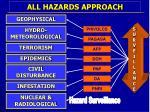 all hazards approach