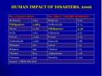human impact of disasters 2006
