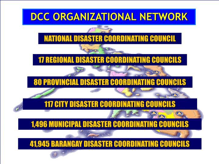 DCC ORGANIZATIONAL NETWORK