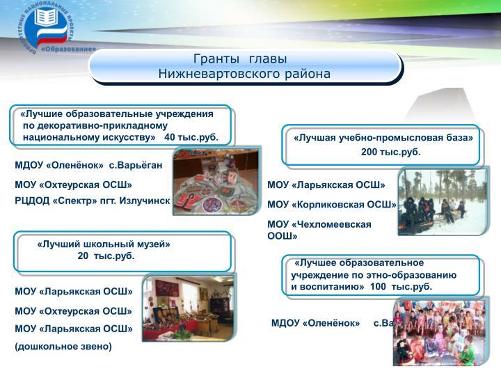 МДОУ «Оленёнок»  с.Варьёган