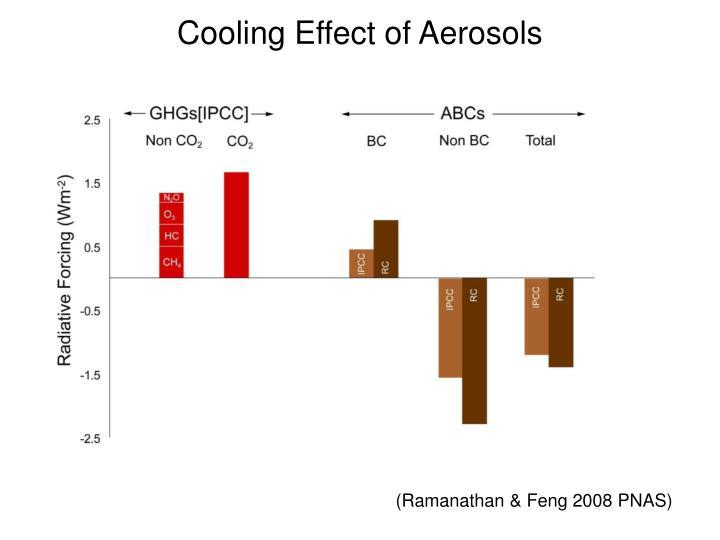 Cooling Effect of Aerosols