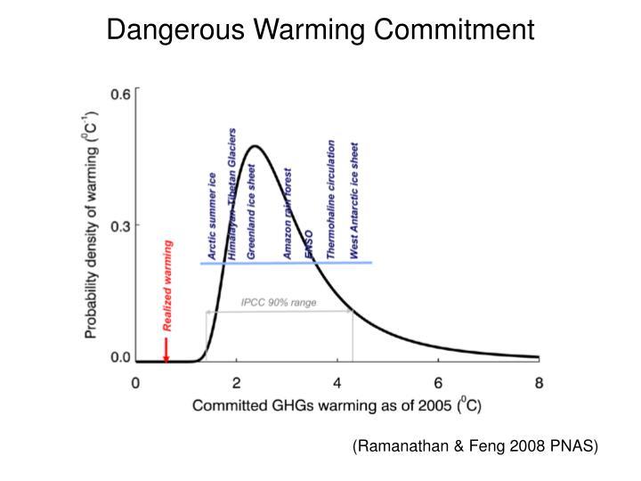 Dangerous Warming Commitment
