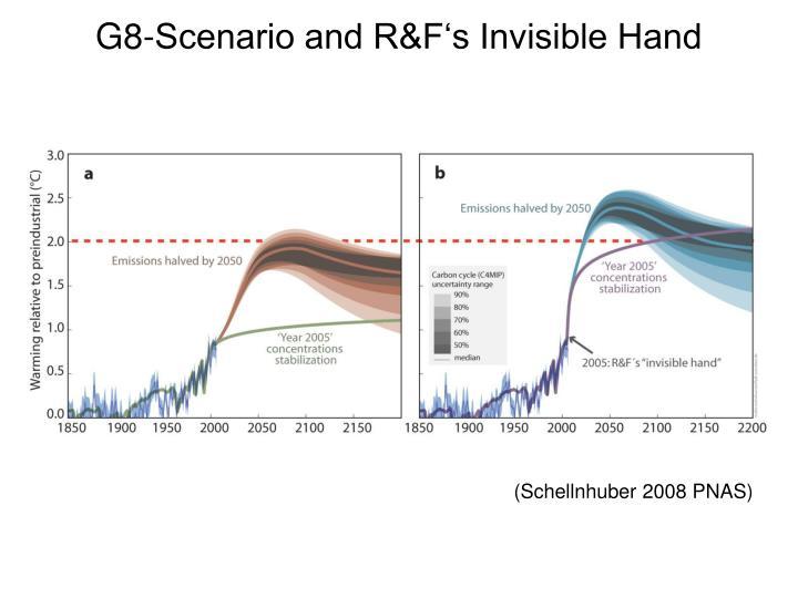 G8-Scenario and R&F's Invisible Hand