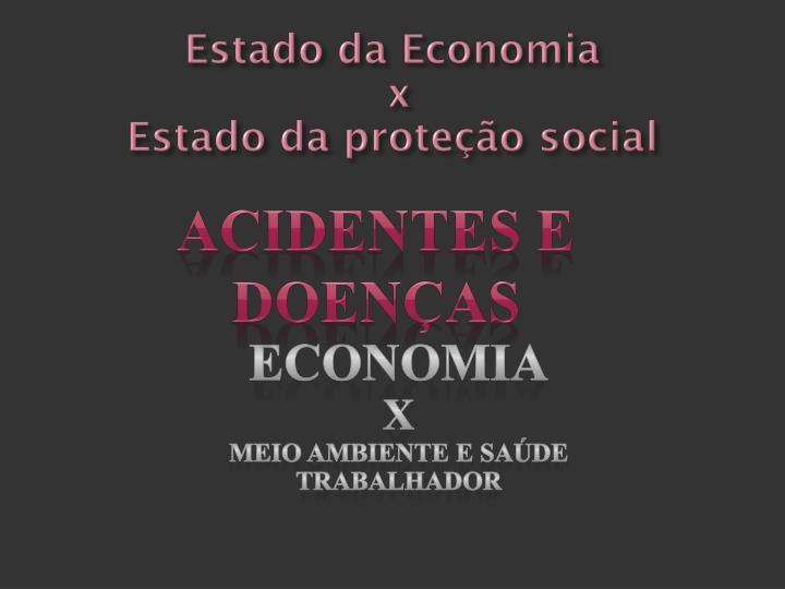 Estado da Economia