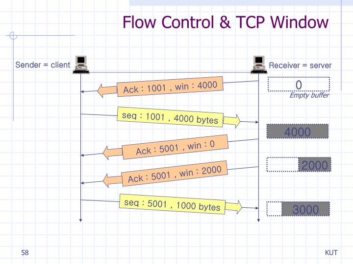 Flow Control & TCP Window
