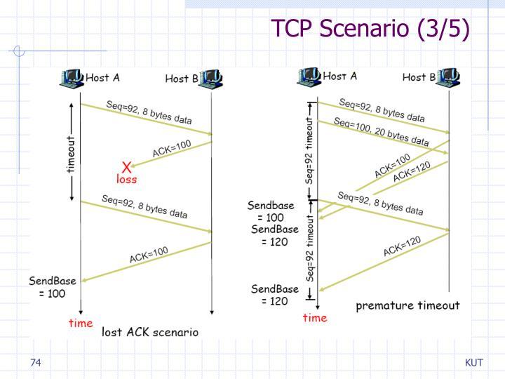 TCP Scenario (3/5)