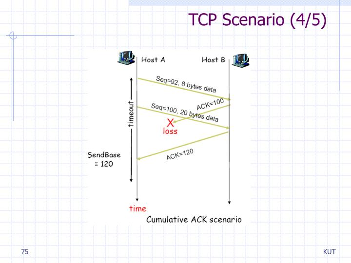 TCP Scenario (4/5)