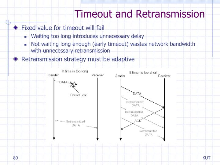 Timeout and Retransmission