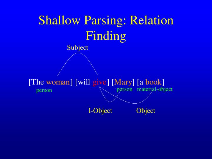 Shallow Parsing: Relation Finding