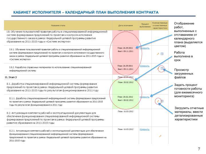 Кабинет исполнителя – календарный план выполнения контракта