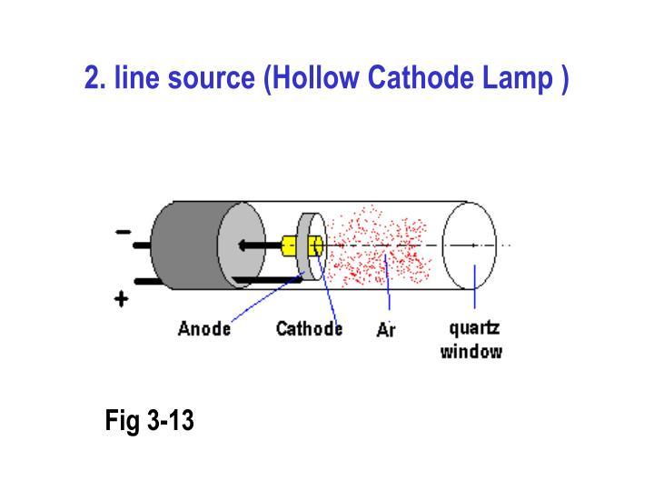 2. line source