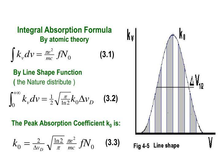 Integral Absorption Formula