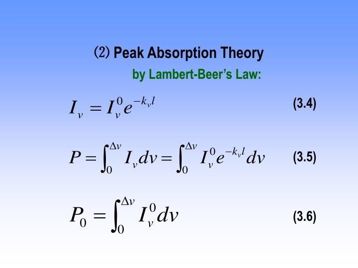 ⑵ Peak Absorption Theory