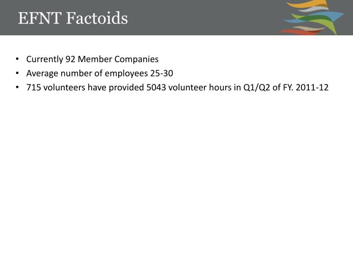 EFNT Factoids