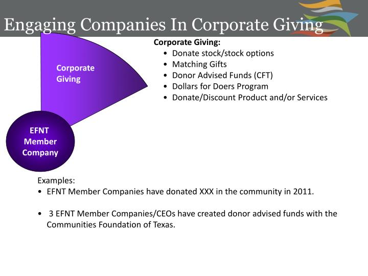 Engaging Companies In Corporate Giving