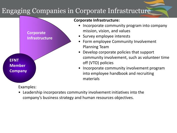 Engaging Companies in Corporate Infrastructure