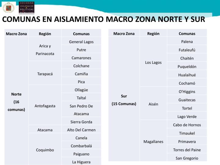 COMUNAS EN AISLAMIENTO MACRO ZONA NORTE Y SUR