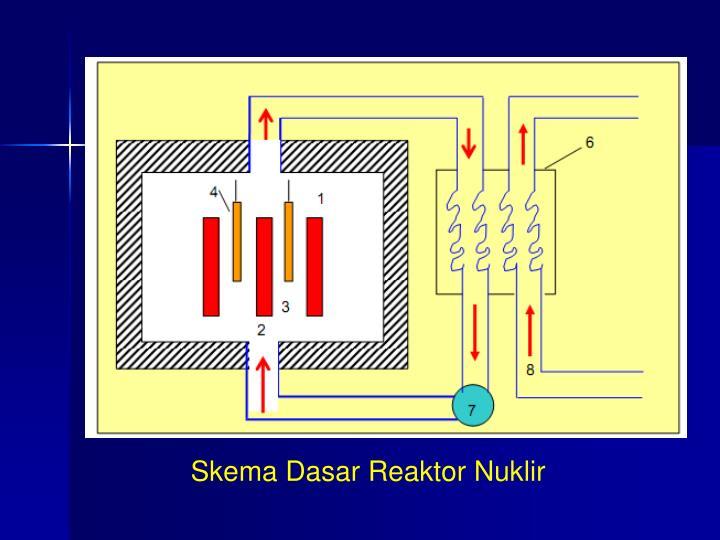 Skema Dasar Reaktor Nuklir