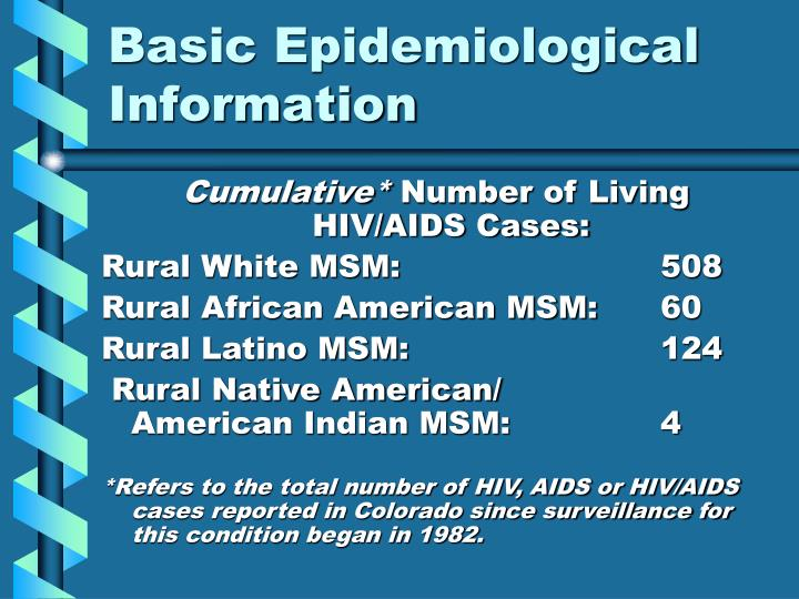 Basic Epidemiological Information