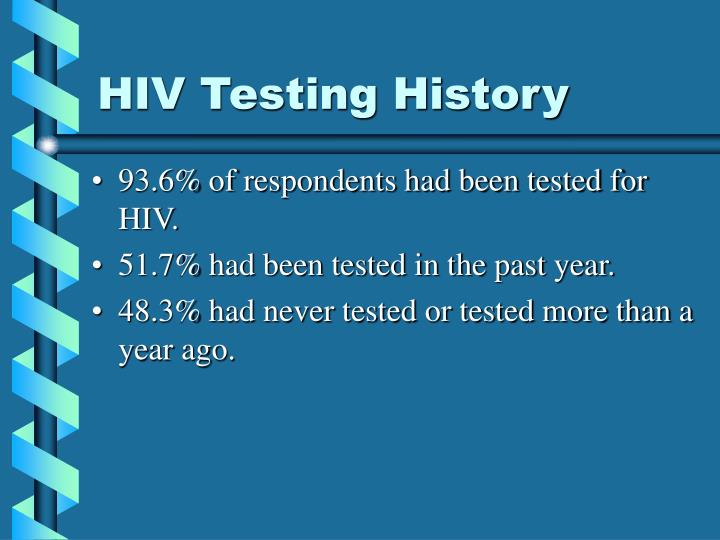 HIV Testing History