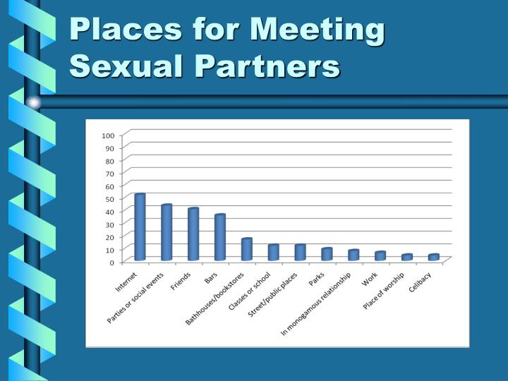 Places for Meeting Sexual Partners