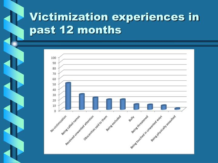 Victimization experiences in past 12 months