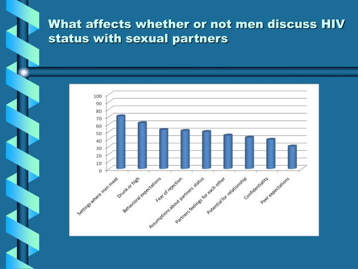 What affects whether or not men discuss HIV status with sexual partners