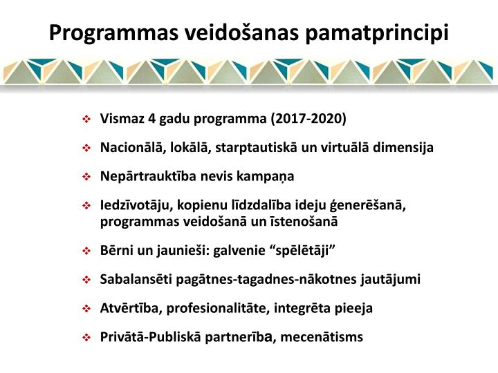 Programmas veidošanas pamatprincipi