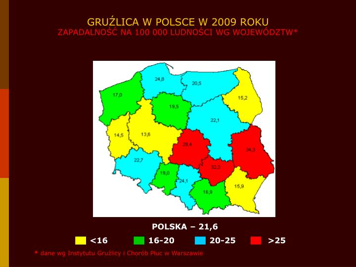 GRUŹLICA W POLSCE W 2009 ROKU