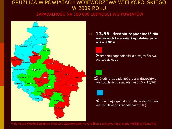 GRUŹLICA W POWIATACH WOJEWÓDZTWA WIELKOPOLSKIEGO W 2009 ROKU