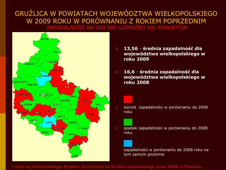 GRUŹLICA W POWIATACH WOJEWÓDZTWA WIELKOPOLSKIEGO W 2009 ROKU W PORÓWNANIU Z ROKIEM POPRZEDNIM