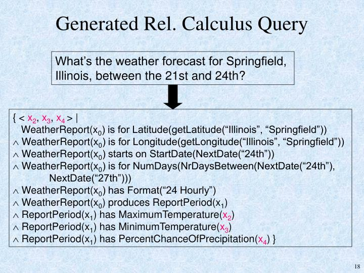 Generated Rel. Calculus Query