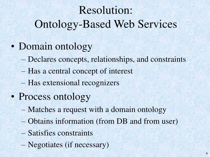 Resolution: